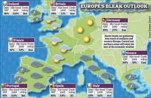 Euro bleaks