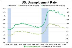 US-Unemployment-Rate-April-2013