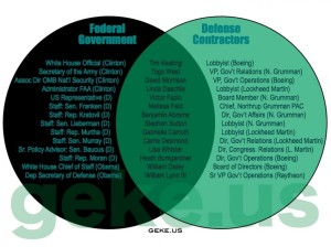 contractors-gov