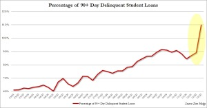 STUDENT-LOANS-3