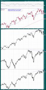 Momentum-Stocks