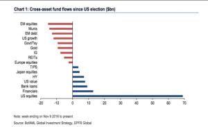 fund-flows